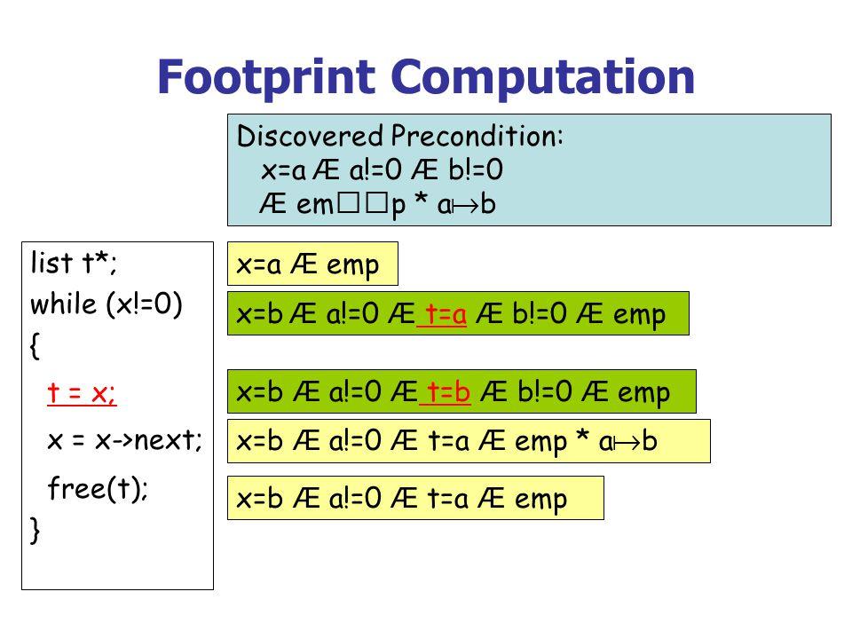 Footprint Computation list t*; while (x!=0) { t = x; x = x->next; free(t); } Discovered Precondition: x=a Æ a!=0 Æ b!=0 Æ emp * a b x=b Æ a!=0 Æ t=a Æ