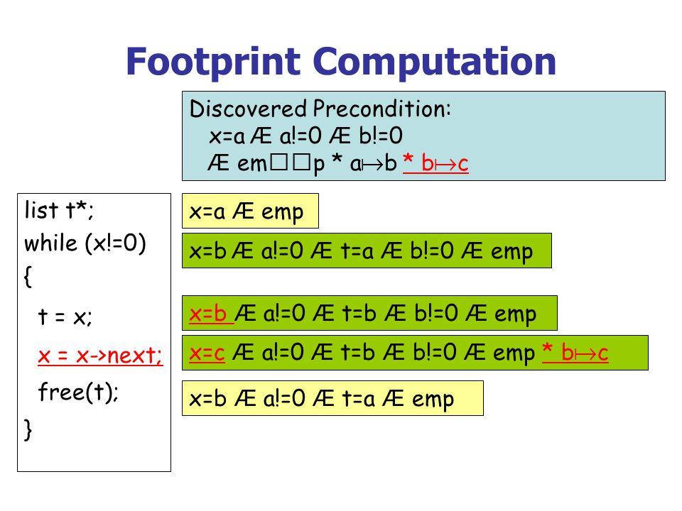 Footprint Computation list t*; while (x!=0) { t = x; x = x->next; free(t); } Discovered Precondition: x=a Æ a!=0 Æ b!=0 Æ emp * a b * b c x=b Æ a!=0 Æ