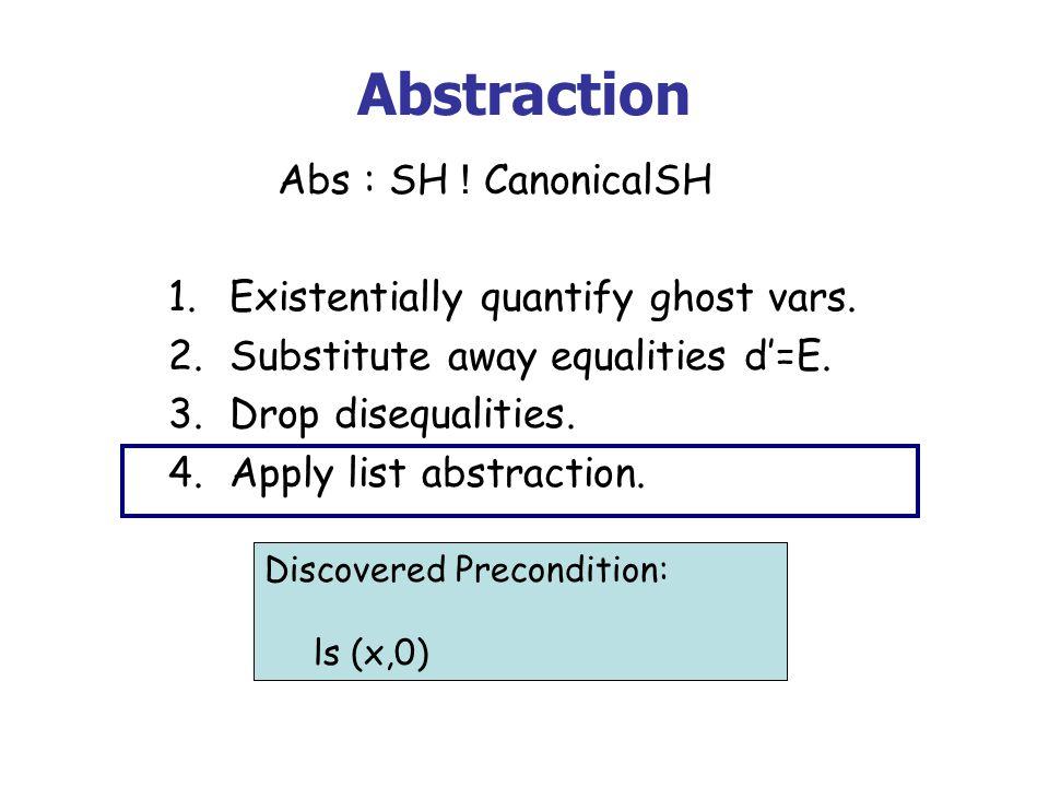 Abstraction Discovered Precondition: x=a Æ a!=0 Æ b!=0 Æ c=0 Æ emp * a b * b c Abs : SH .