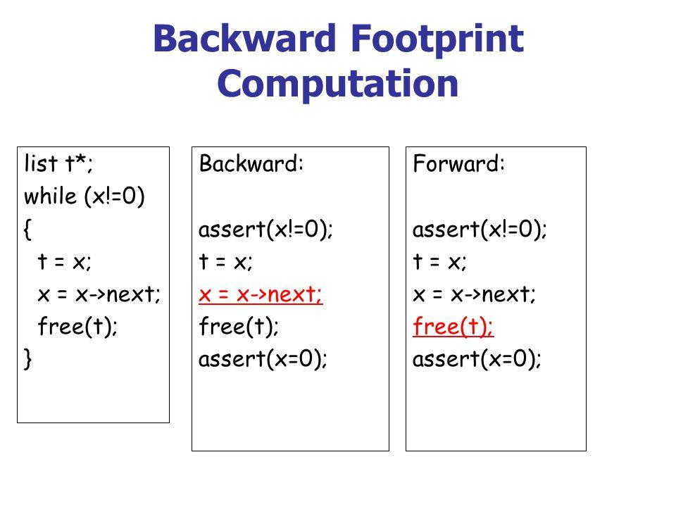 Backward Footprint Computation list t*; while (x!=0) { t = x; x = x->next; free(t); } Backward: assert(x!=0); t = x; x = x->next; free(t); assert(x=0)