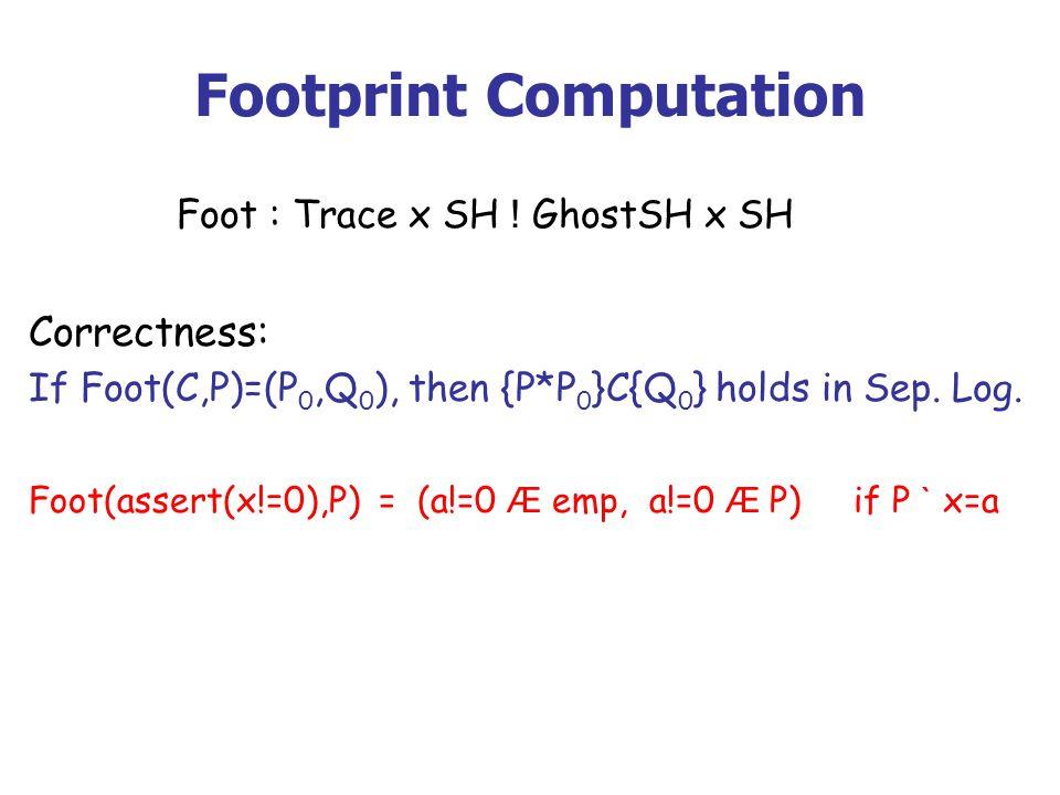 Footprint Computation Foot : Trace x SH ! GhostSH x SH Correctness: If Foot(C,P)=(P 0,Q 0 ), then {P*P 0 }C{Q 0 } holds in Sep. Log. Foot(assert(x!=0)