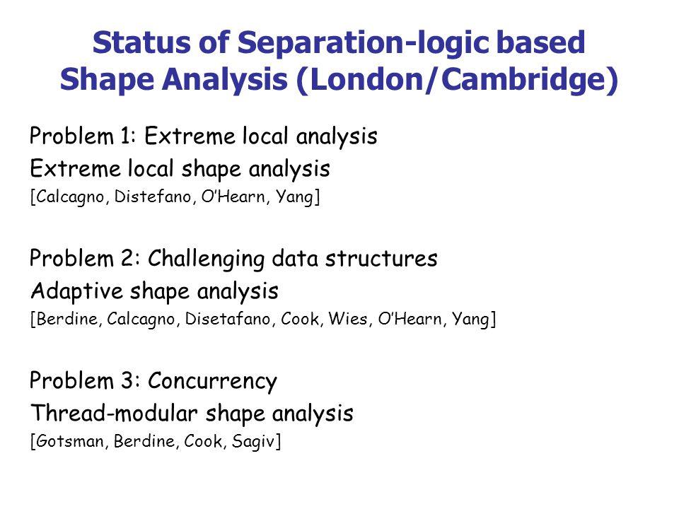 Status of Separation-logic based Shape Analysis (London/Cambridge) Problem 1: Extreme local analysis Extreme local shape analysis [Calcagno, Distefano, OHearn, Yang] Problem 2: Challenging data structures Adaptive shape analysis [Berdine, Calcagno, Disetafano, Cook, Wies, OHearn, Yang] Problem 3: Concurrency Thread-modular shape analysis [Gotsman, Berdine, Cook, Sagiv]