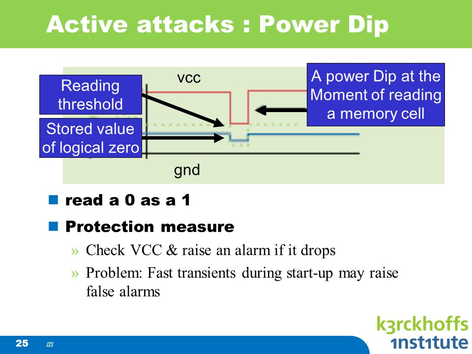 IIS 25 Active attacks : Power Dip read a 0 as a 1 Protection measure »Check VCC & raise an alarm if it drops »Problem: Fast transients during start-up