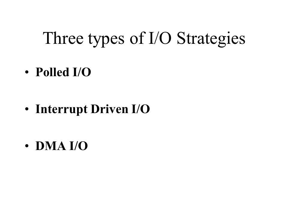 Three types of I/O Strategies Polled I/O Interrupt Driven I/O DMA I/O