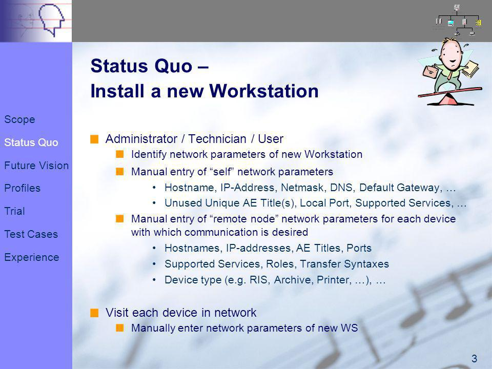 3 3 Status Quo – Install a new Workstation Administrator / Technician / User Identify network parameters of new Workstation Manual entry of self network parameters Hostname, IP-Address, Netmask, DNS, Default Gateway, … Unused Unique AE Title(s), Local Port, Supported Services, … Manual entry of remote node network parameters for each device with which communication is desired Hostnames, IP-addresses, AE Titles, Ports Supported Services, Roles, Transfer Syntaxes Device type (e.g.