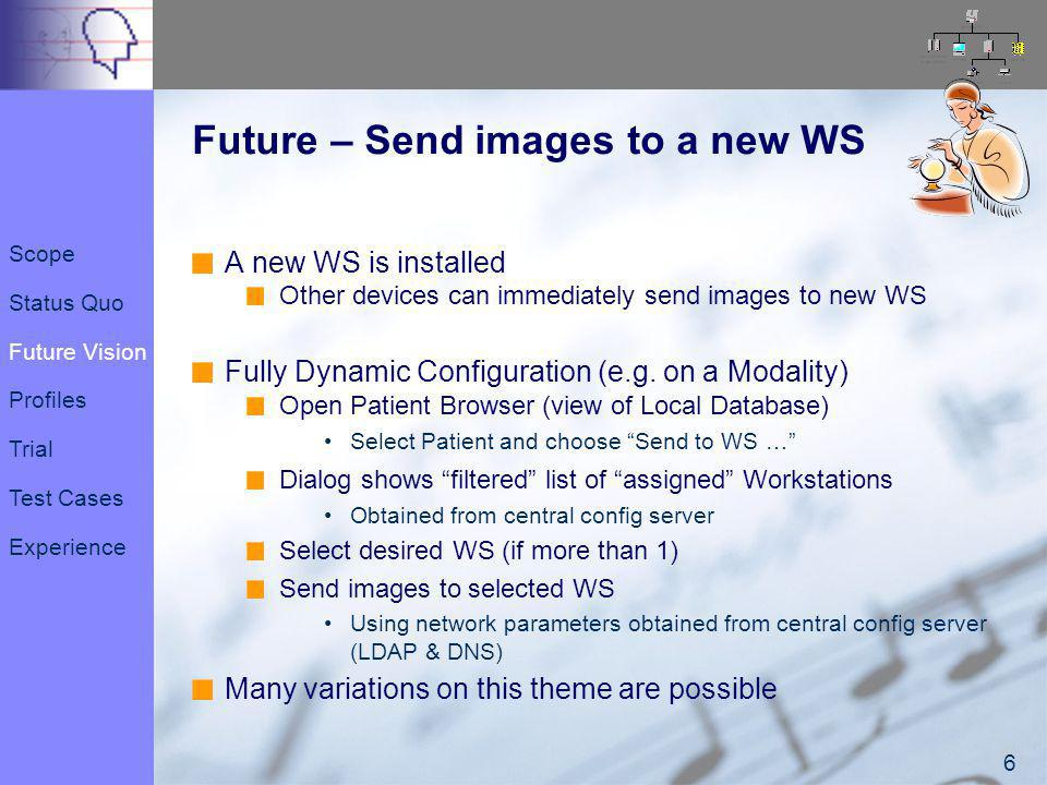 6 6 Future – Send images to a new WS A new WS is installed Other devices can immediately send images to new WS Fully Dynamic Configuration (e.g.