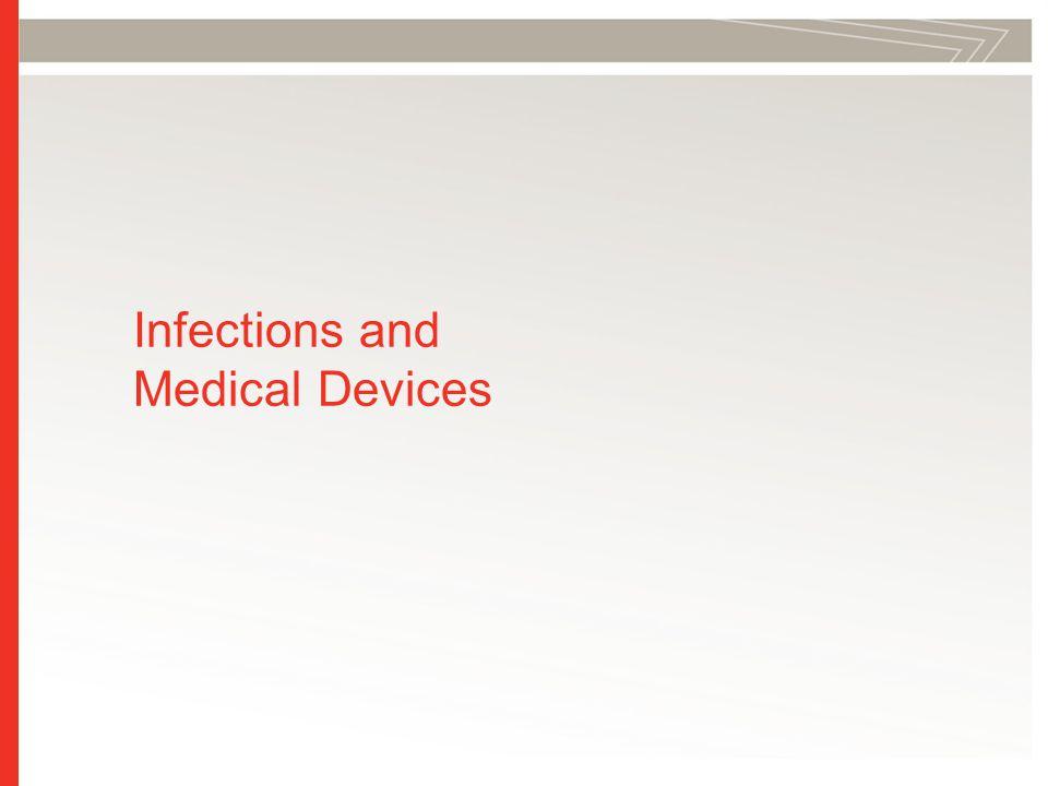 Mesh Susceptibility to Infection Carbonell AM, Matthews BD, Dreau D, et al.