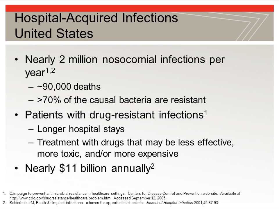 Surgical Site Infections United States ~700,000 surgical site infections per year 1 ~$1.6 billion added hospital charges annually 2 One study 2 : Outcome Control (n=193) MSSA (n=165) MRSA (n=121) Death (number)41125 Hospital stay (days)51423 Cost (median)$29,455$52,791$92,363 1.Nathens AB, Dellinger EP.