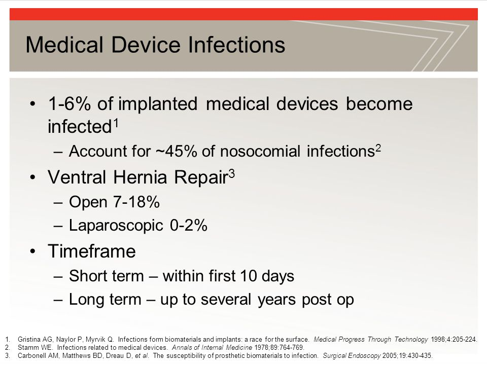 Summary Medical Device Infections –Increase morbidity, mortality, cost, etc.