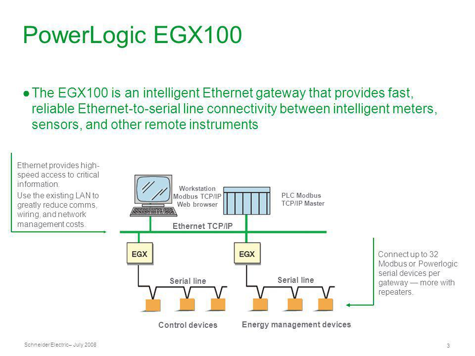 Schneider Electric 3 – July 2008 PowerLogic EGX100 The EGX100 is an intelligent Ethernet gateway that provides fast, reliable Ethernet-to-serial line