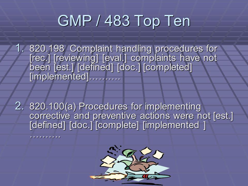 ENFORCEMENT INITIATIVES GMP /483 Citation TOP TEN
