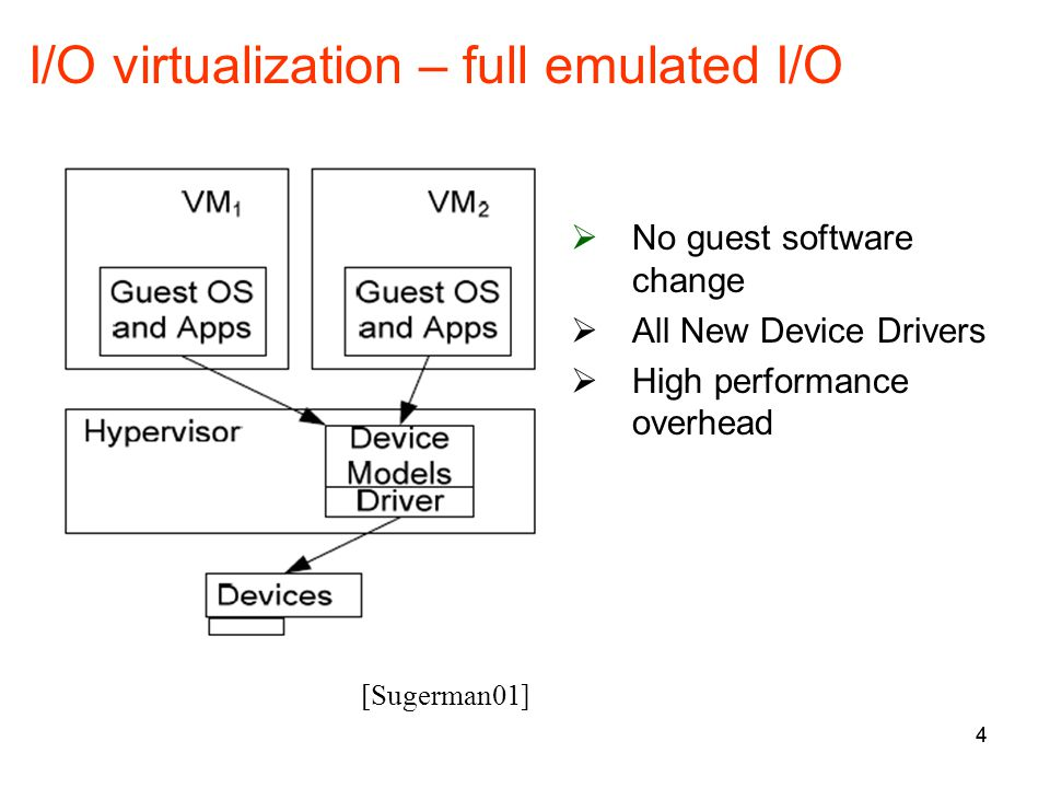 4 I/O virtualization – full emulated I/O 4 No guest software change All New Device Drivers High performance overhead [Sugerman01]