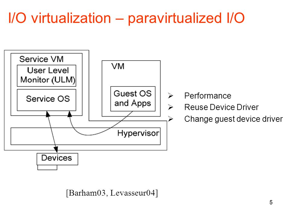 5 I/O virtualization – paravirtualized I/O [Barham03, Levasseur04] Performance Reuse Device Driver Change guest device driver