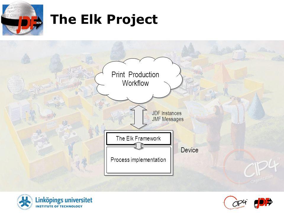 The Elk Project Process implementation The Elk Framework Device Print Production Workflow JDF Instances JMF Messages