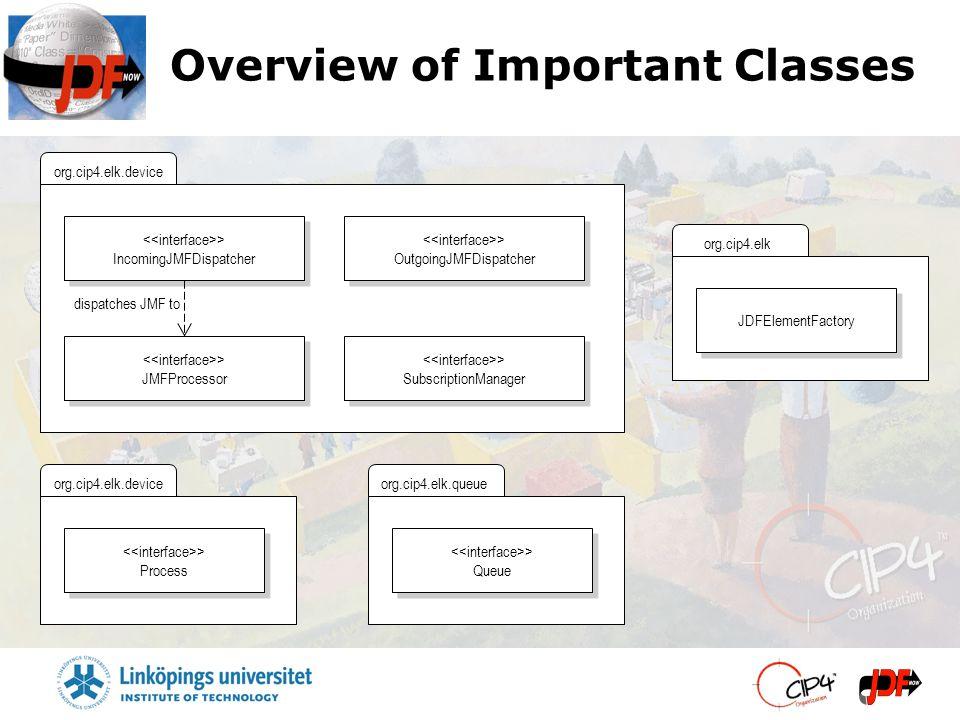 Overview of Important Classes org.cip4.elk.device > IncomingJMFDispatcher > JMFProcessor > OutgoingJMFDispatcher > SubscriptionManager dispatches JMF to org.cip4.elk.device > Process org.cip4.elk.queue > Queue org.cip4.elk JDFElementFactory