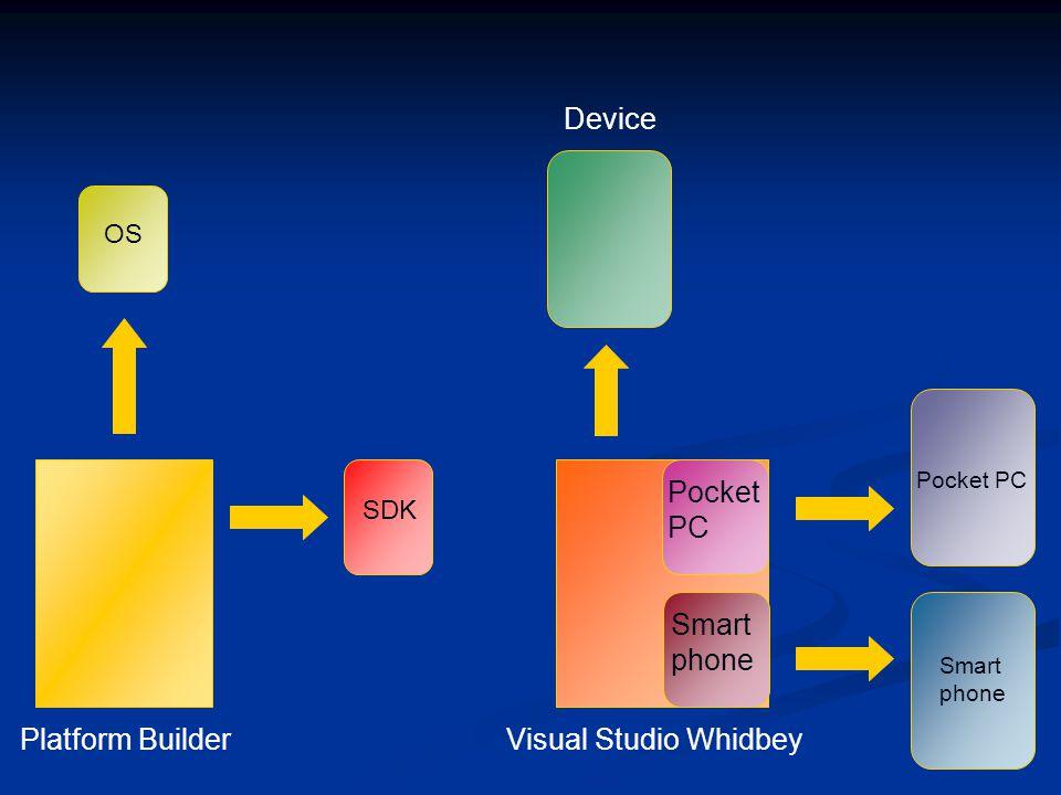 Device SDK Platform Builder Visual Studio Whidbey OS Pocket PC Smart phone Pocket PC Smart phone