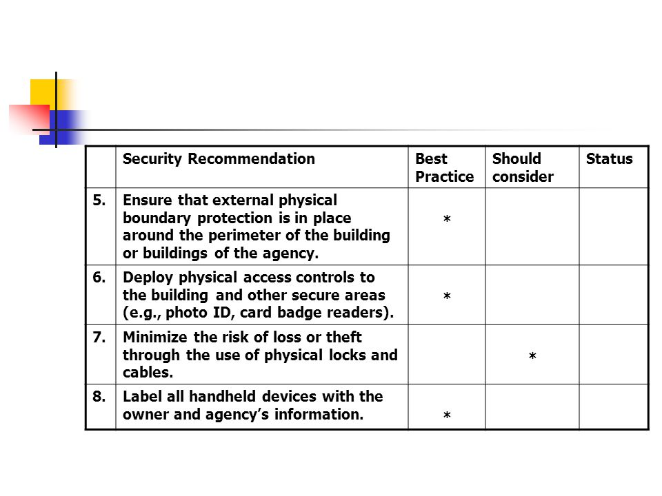 Security RecommendationBest Practice Should consider Status 5.Ensure that external physical boundary protection is in place around the perimeter of the building or buildings of the agency.