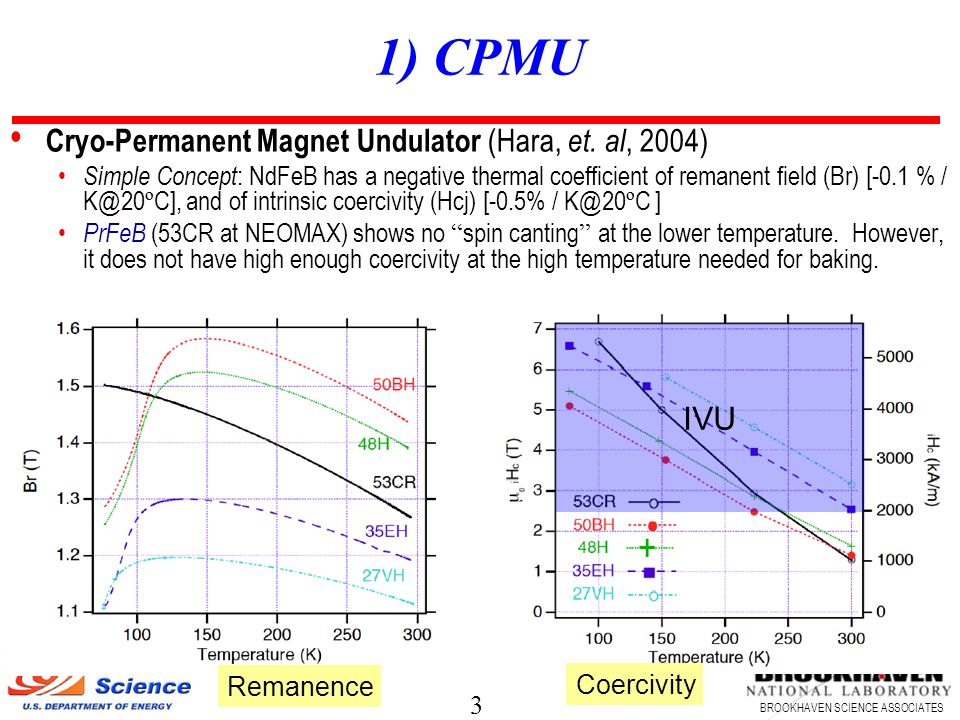3 BROOKHAVEN SCIENCE ASSOCIATES IVU Remanence Coercivity 1) CPMU Cryo-Permanent Magnet Undulator (Hara, et.