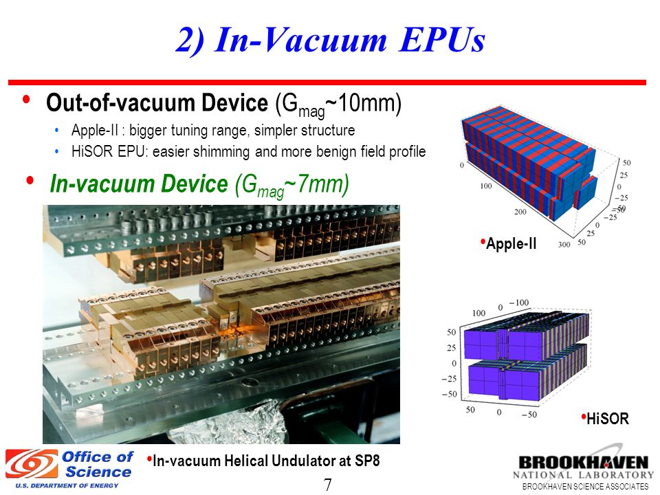 8 BROOKHAVEN SCIENCE ASSOCIATES 3) Superconducting Insertion Devices Low Temperature Superconducting Undulator Different techniques are being tested all over the world Need more R&Ds such as thermal intercept designs and lead design, etc.