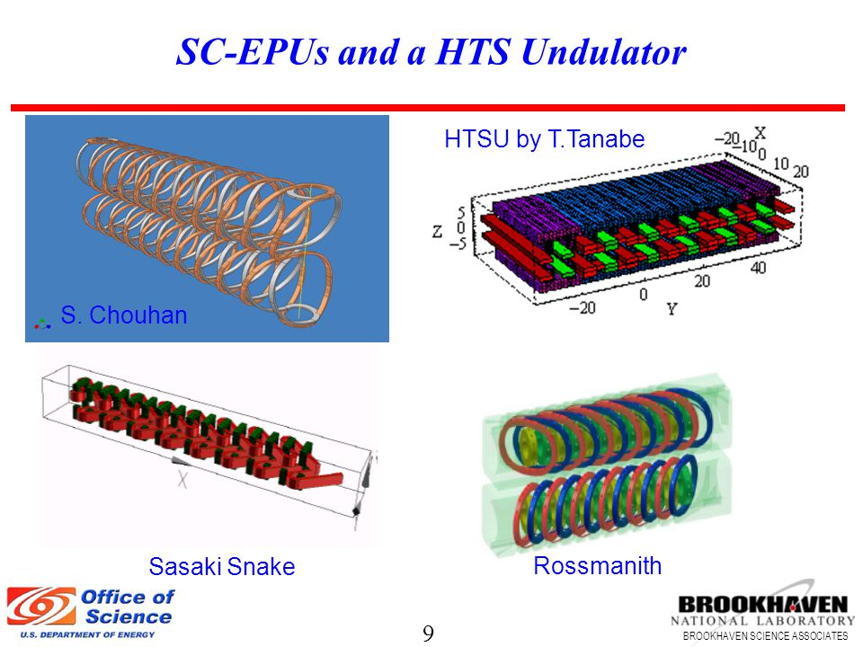 9 BROOKHAVEN SCIENCE ASSOCIATES SC-EPUs and a HTS Undulator Sasaki Snake S.