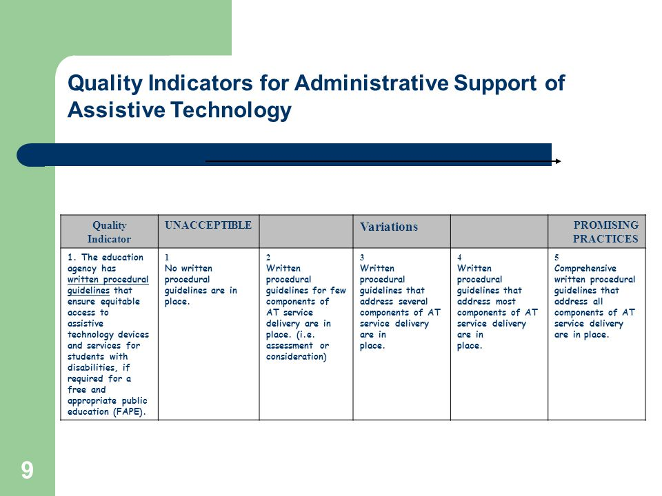 9 Quality Indicator UNACCEPTIBLE Variations PROMISING PRACTICES 1.