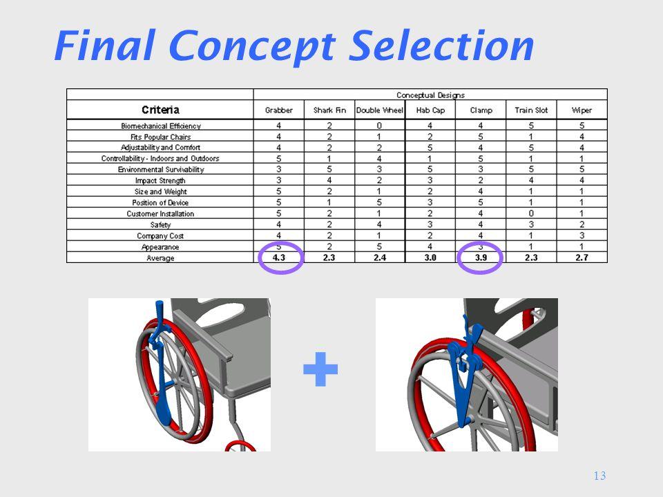 13 Final Concept Selection +