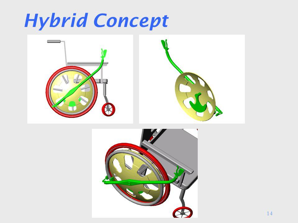 14 Hybrid Concept