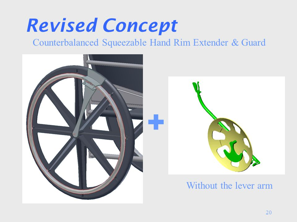20 Revised Concept Counterbalanced Squeezable Hand Rim Extender & Guard + Without the lever arm