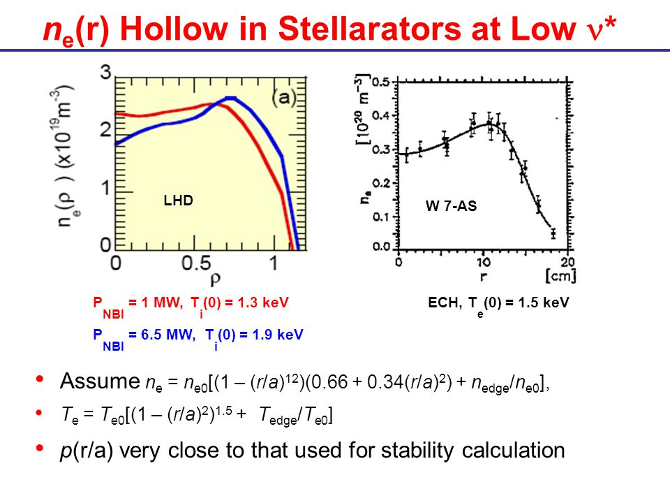 n e (r) Hollow in Stellarators at Low * Assume n e = n e0 [(1 – (r/a) 12 )(0.66 + 0.34(r/a) 2 ) + n edge /n e0 ], T e = T e0 [(1 – (r/a) 2 ) 1.5 + T edge /T e0 ] p(r/a) very close to that used for stability calculation P NBI = 1 MW, T i (0) = 1.3 keVECH, T e (0) = 1.5 keV P NBI = 6.5 MW, T i (0) = 1.9 keV LHD W 7-AS
