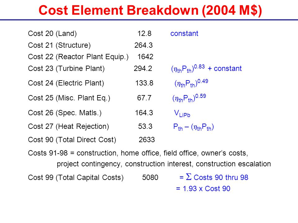 Cost Element Breakdown (2004 M$) Cost 20 (Land) 12.8 constant Cost 21 (Structure) 264.3 Cost 22 (Reactor Plant Equip.) 1642 Cost 23 (Turbine Plant) 294.2 ( th P th ) 0.83 + constant Cost 24 (Electric Plant) 133.8 ( th P th ) 0.49 Cost 25 (Misc.