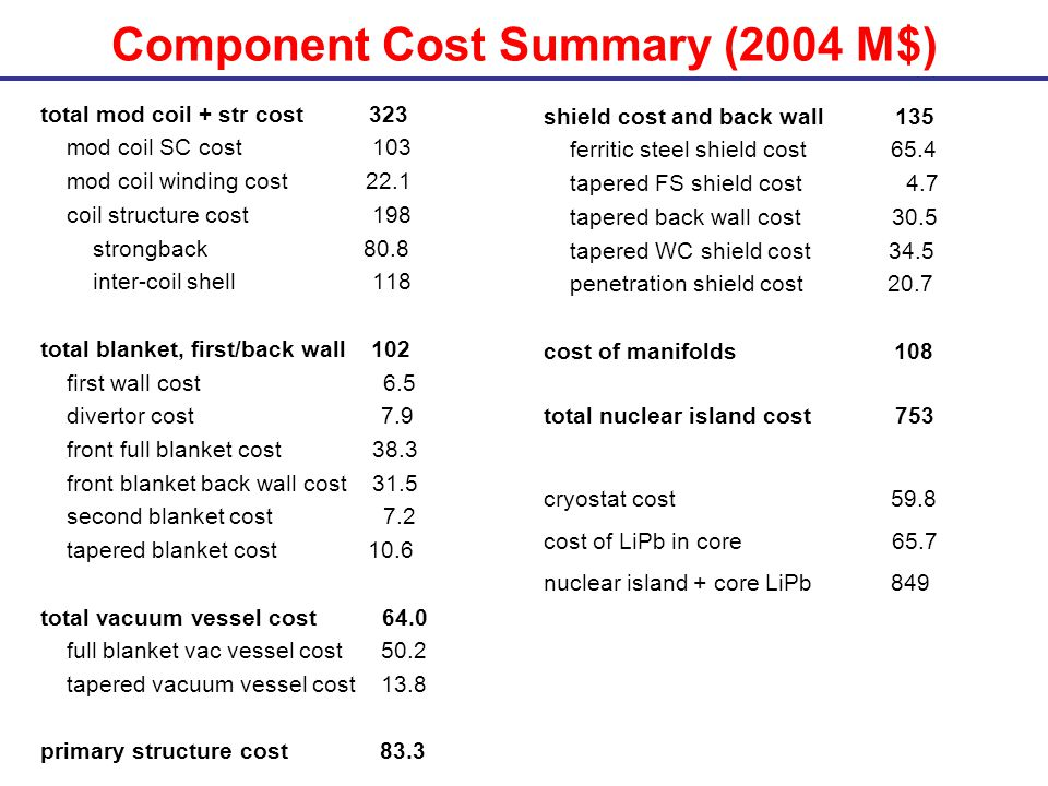 Component Cost Summary (2004 M$) total mod coil + str cost 323 mod coil SC cost 103 mod coil winding cost 22.1 coil structure cost 198 strongback 80.8 inter-coil shell 118 total blanket, first/back wall 102 first wall cost 6.5 divertor cost 7.9 front full blanket cost 38.3 front blanket back wall cost 31.5 second blanket cost 7.2 tapered blanket cost 10.6 total vacuum vessel cost 64.0 full blanket vac vessel cost 50.2 tapered vacuum vessel cost 13.8 primary structure cost 83.3 shield cost and back wall 135 ferritic steel shield cost 65.4 tapered FS shield cost 4.7 tapered back wall cost 30.5 tapered WC shield cost 34.5 penetration shield cost 20.7 cost of manifolds 108 total nuclear island cost 753 cryostat cost 59.8 cost of LiPb in core 65.7 nuclear island + core LiPb 849