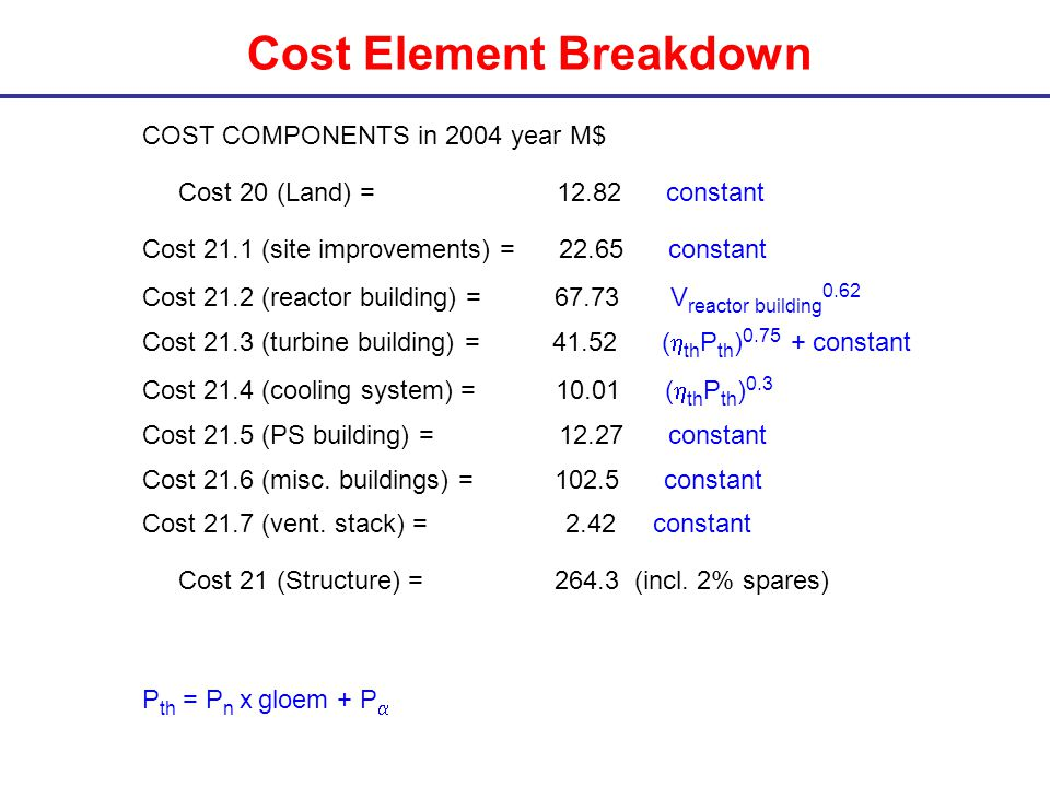 Cost Element Breakdown COST COMPONENTS in 2004 year M$ Cost 20 (Land) = 12.82 constant Cost 21.1 (site improvements) = 22.65 constant Cost 21.2 (reactor building) = 67.73 V reactor building 0.62 Cost 21.3 (turbine building) = 41.52 ( th P th ) 0.75 + constant Cost 21.4 (cooling system) = 10.01 ( th P th ) 0.3 Cost 21.5 (PS building) = 12.27 constant Cost 21.6 (misc.