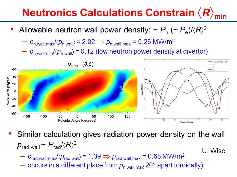 Neutronics Calculations Constrain R min Allowable neutron wall power density: ~ P n (~ P e )/ R 2 – p n,wall,max / p n,wall = 2.02 p n,wall,max = 5.26 MW/m 2 – p n,wall,min / p n,wall = 0.12 (low neutron power density at divertor) Similar calculation gives radiation power density on the wall p rad,wall ~ P rad / R 2 – p rad,wall,max / p rad,wall = 1.39 p rad,wall,max = 0.68 MW/m 2 – occurs in a different place from p n,wall,max 20° apart toroidally) p n,wall (, ) U.