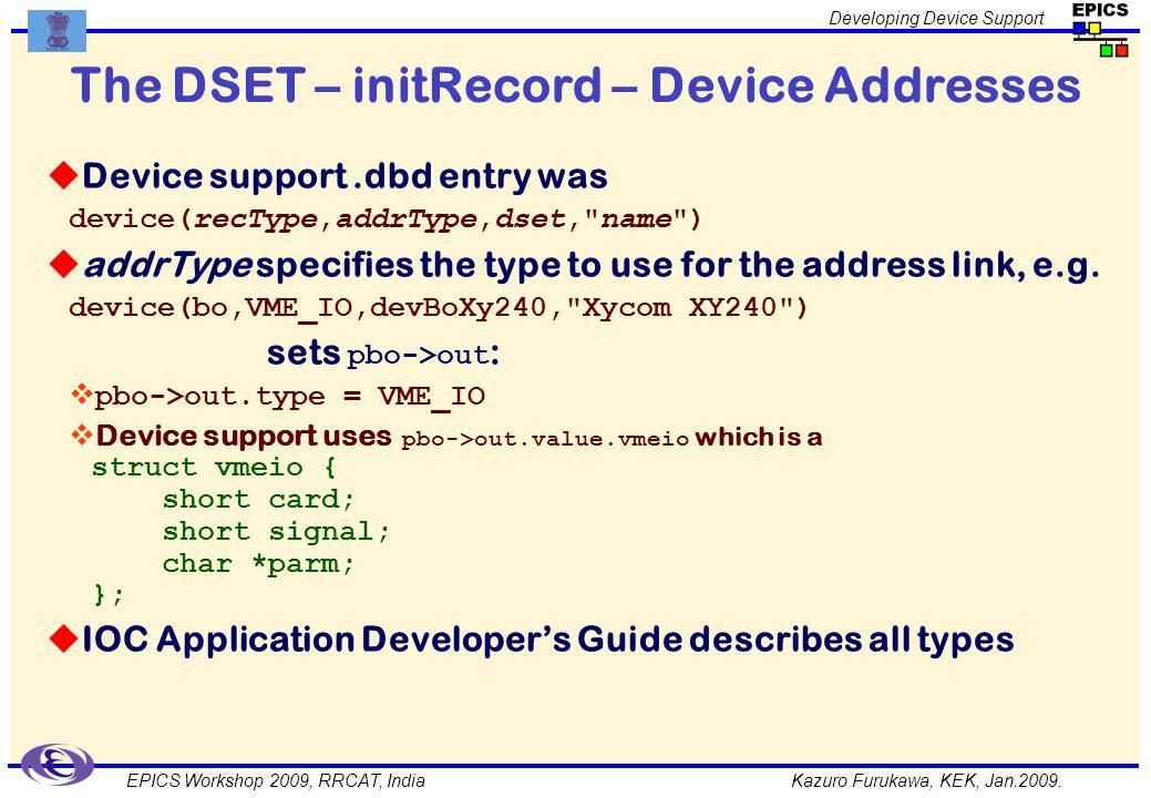 Kazuro Furukawa, KEK, Jan.2009. Developing Device Support EPICS Workshop 2009, RRCAT, India The DSET – initRecord – Device Addresses Device support.db