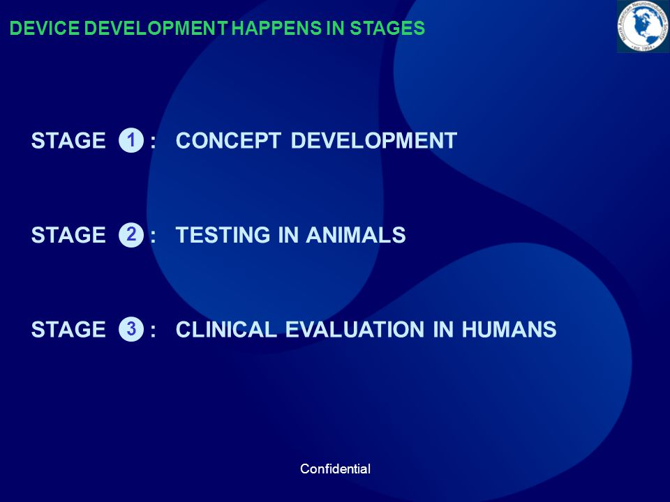 Confidential DEVICE DEVELOPMENT HAPPENS IN STAGES 1 STAGE : CONCEPT DEVELOPMENTSTAGE : TESTING IN ANIMALS 2 STAGE : CLINICAL EVALUATION IN HUMANS 3