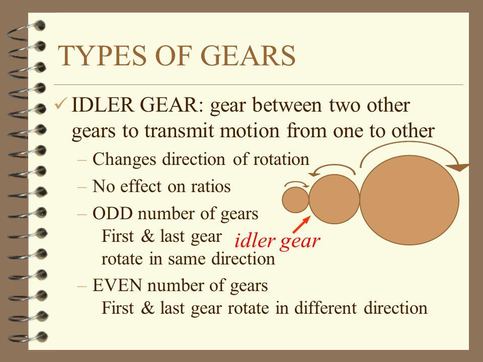 TYPES OF GEARS ü SPUR GEAR: gear wheel having radial teeth parallel to axle ü CROWN GEAR: gear wheel with teeth set in rim perpendicular to its plane crown gear