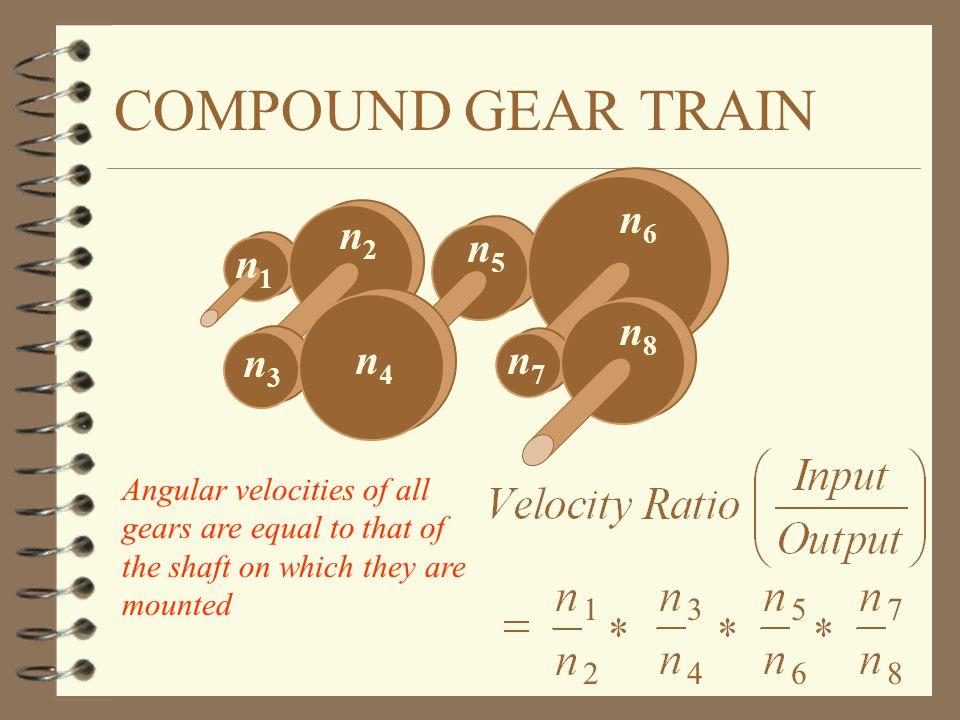 SIMPLE GEAR TRAIN 12 4 n1n1 n2n2 n3n3 1 2 2 3 1 3 Gears with the same size teeth, ratio equal to ratio of number of teeth (n) on each gear.