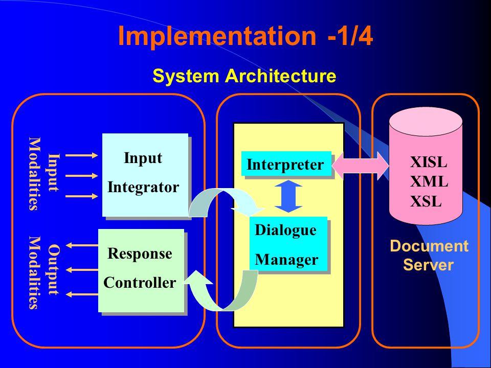 Implementation -1/4 XISL XML XSL InputModalities OutputModalities Document Server Interpreter Dialogue Manager Dialogue Manager Input Integrator Input Integrator Response Controller Response Controller System Architecture