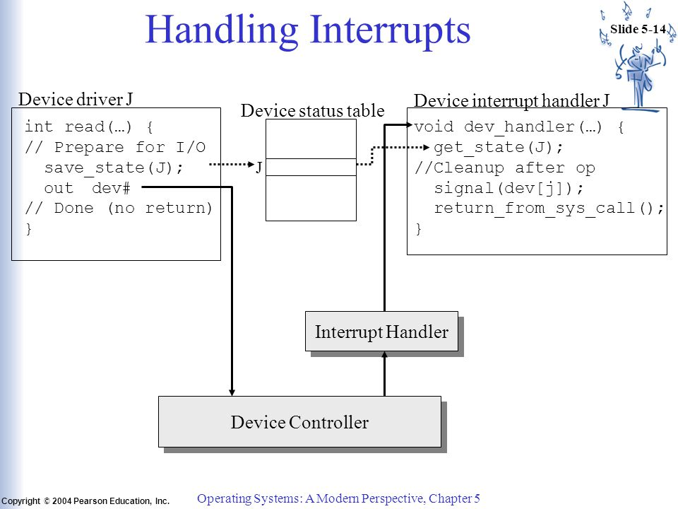 Slide 5-14 Copyright © 2004 Pearson Education, Inc. Operating Systems: A Modern Perspective, Chapter 5 Handling Interrupts int read(…) { // Prepare fo
