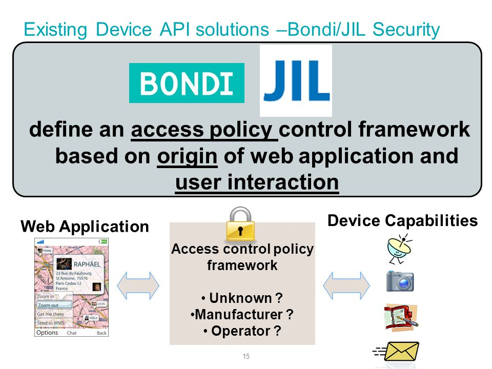 15 Existing Device API solutions –Bondi/JIL Security define an access policy control framework based on origin of web application and user interaction Access control policy framework Unknown .