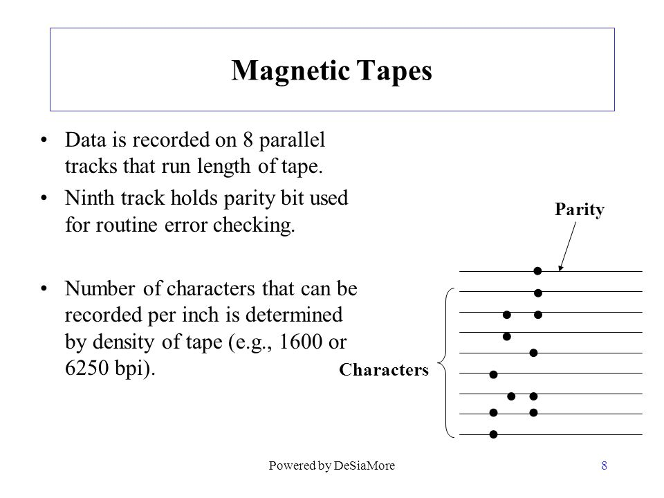 Magnetic Tapes Data is recorded on 8 parallel tracks that run length of tape. Ninth track holds parity bit used for routine error checking. Number of