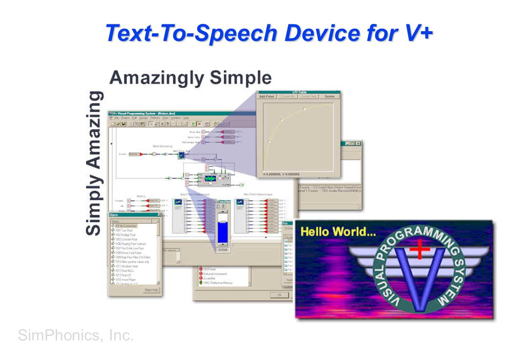 SimPhonics, Inc. Text-To-Speech Device for V+