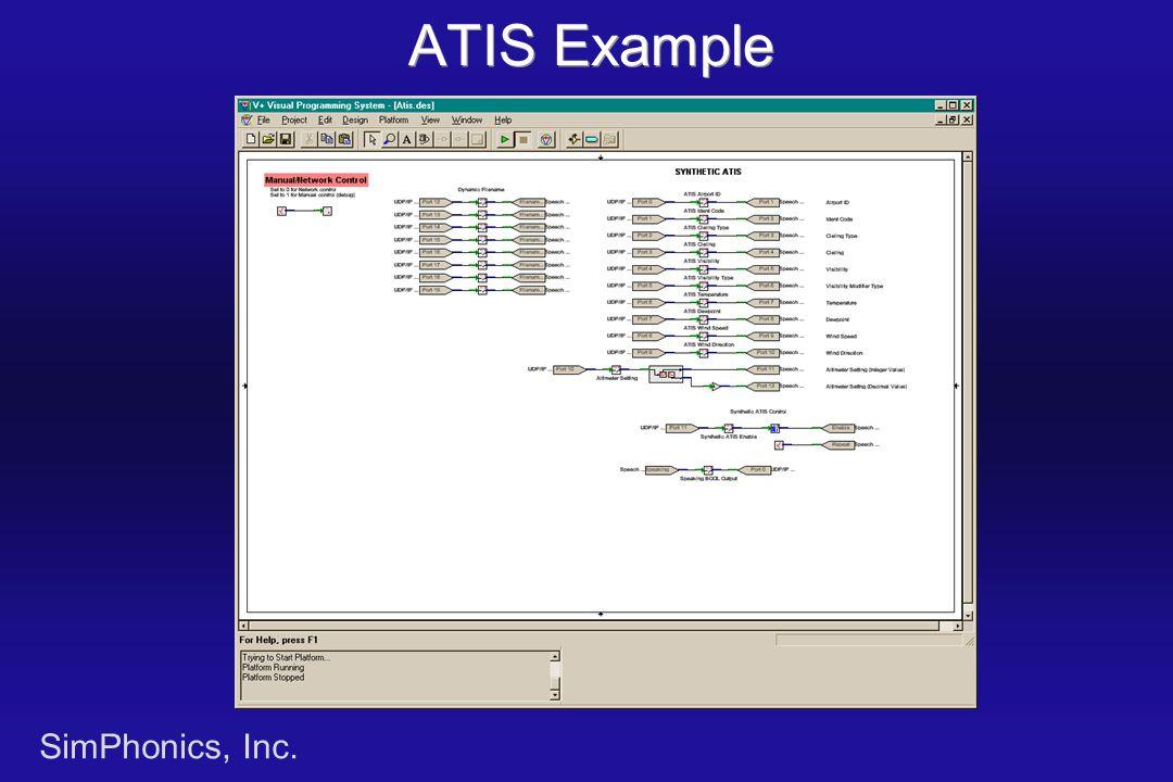 SimPhonics, Inc. ATIS Example