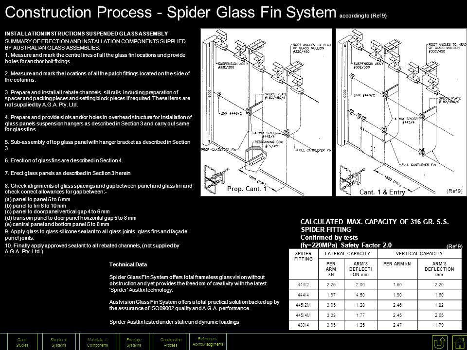 References Acknowledgments Construction Process Envelope Systems Materials + Components Structural Systems Case Studies Construction Process - Spider Glass Fin System according to (Ref 9) (Ref 9) Technical Data Spider Glass Fin System offers total frameless glass vision without obstruction and yet provides the freedom of creativity with the latest Spider Austfix technology.