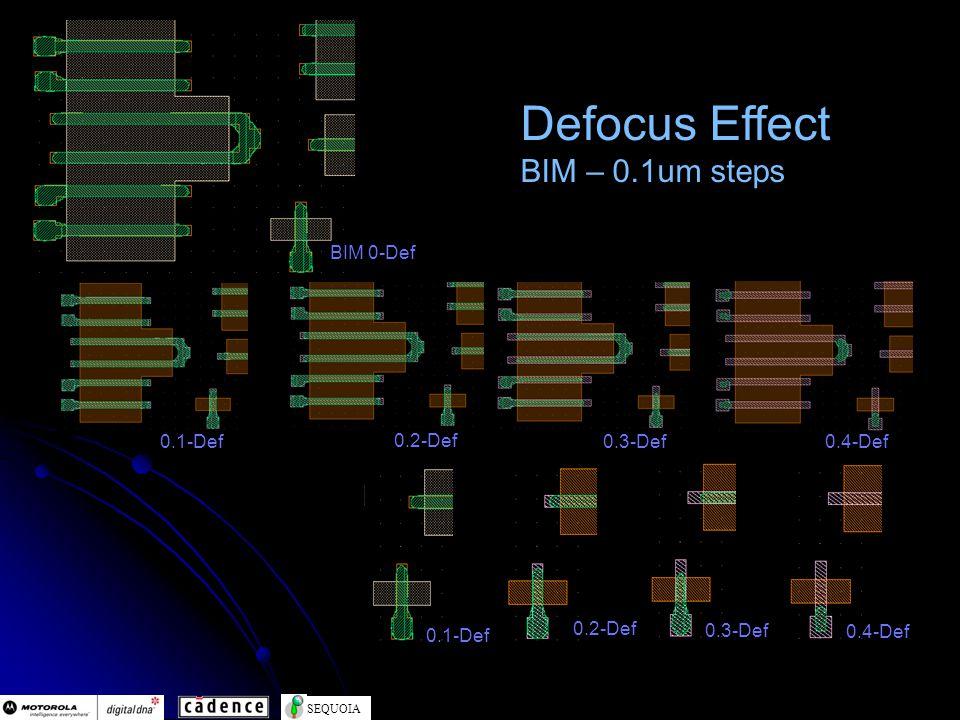 SEQUOIA Defocus Effect BIM – 0.1um steps BIM 0-Def 0.2-Def 0.1-Def 0.4-Def 0.3-Def