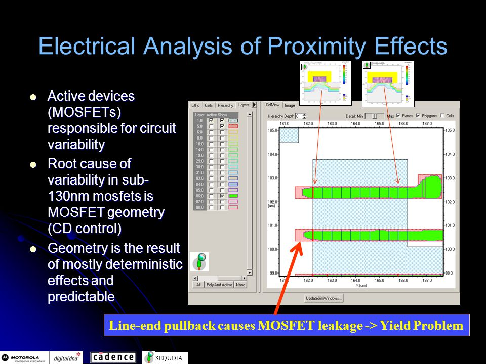 SEQUOIA Electrical Analysis of Proximity Effects Active devices (MOSFETs) responsible for circuit variability Active devices (MOSFETs) responsible for circuit variability Root cause of variability in sub- 130nm mosfets is MOSFET geometry (CD control) Root cause of variability in sub- 130nm mosfets is MOSFET geometry (CD control) Geometry is the result of mostly deterministic effects and predictable Geometry is the result of mostly deterministic effects and predictable Line-end pullback causes MOSFET leakage -> Yield Problem
