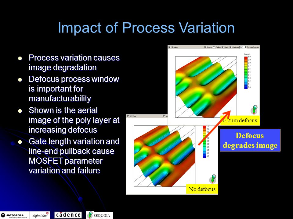 SEQUOIA Impact of Process Variation Process variation causes image degradation Process variation causes image degradation Defocus process window is important for manufacturability Defocus process window is important for manufacturability Shown is the aerial image of the poly layer at increasing defocus Shown is the aerial image of the poly layer at increasing defocus Gate length variation and line-end pullback cause MOSFET parameter variation and failure Gate length variation and line-end pullback cause MOSFET parameter variation and failure Defocus degrades image No defocus 0.2um defocus