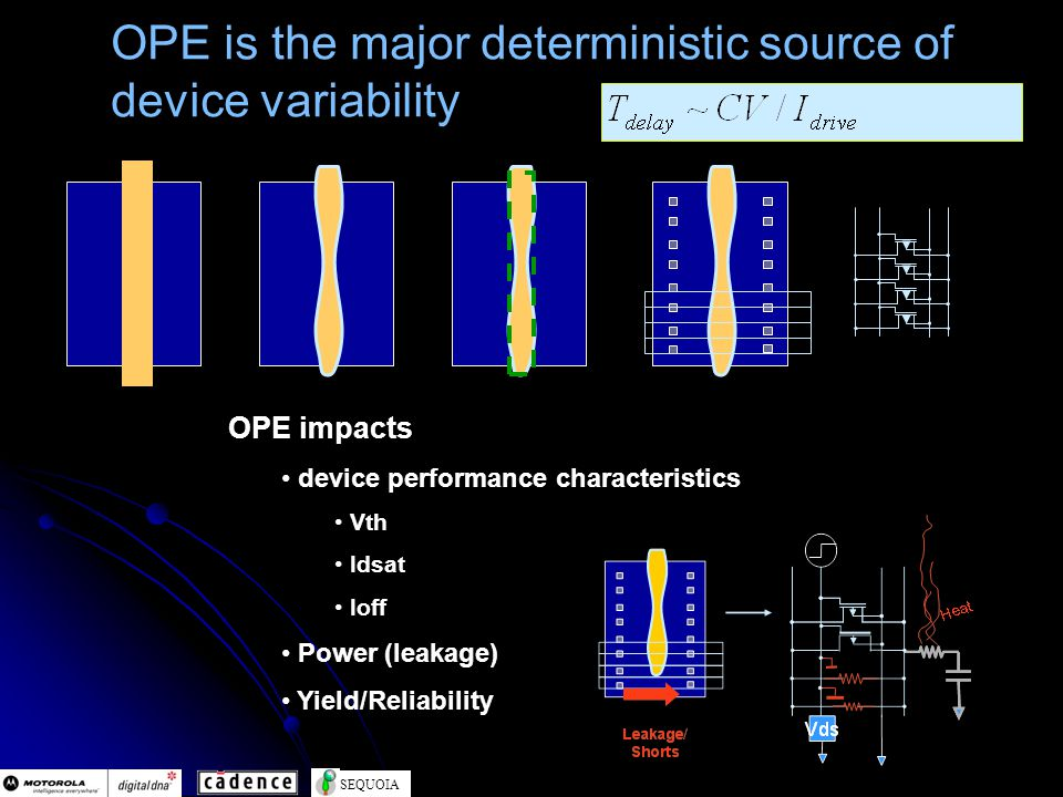 SEQUOIA OPE is the major deterministic source of device variability OPE impacts device performance characteristics Vth Idsat Ioff Power (leakage) Yiel