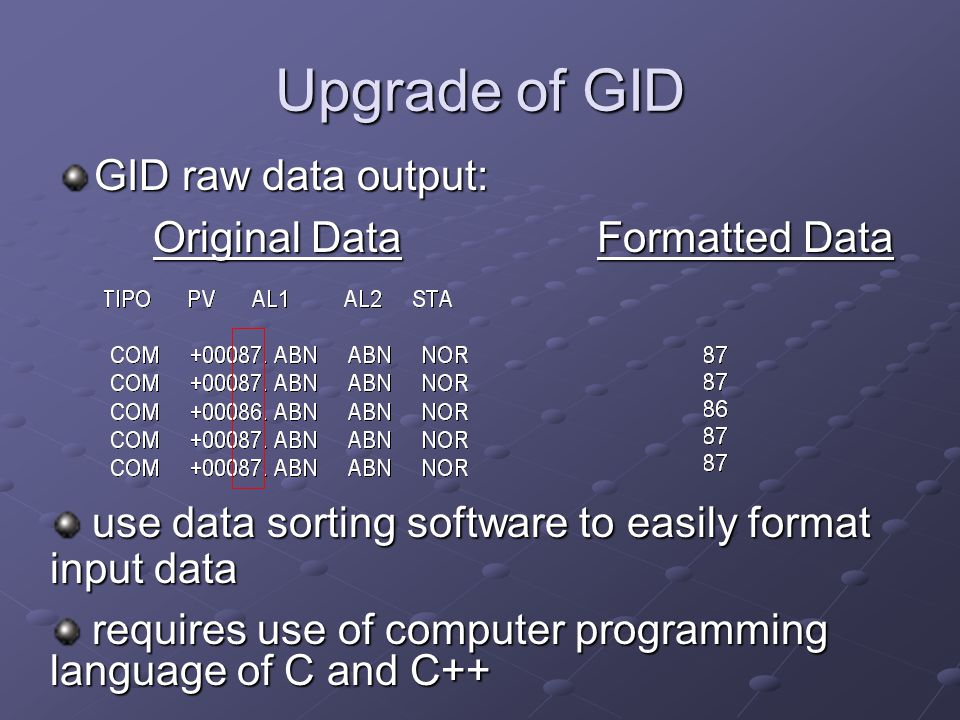 Upgrade of GID GID raw data output: Original Data Formatted Data Original Data Formatted Data requires use of computer programming language of C and C