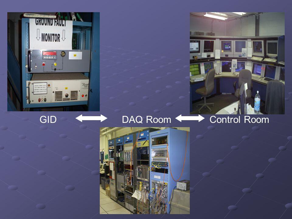 GID DAQ Room Control Room